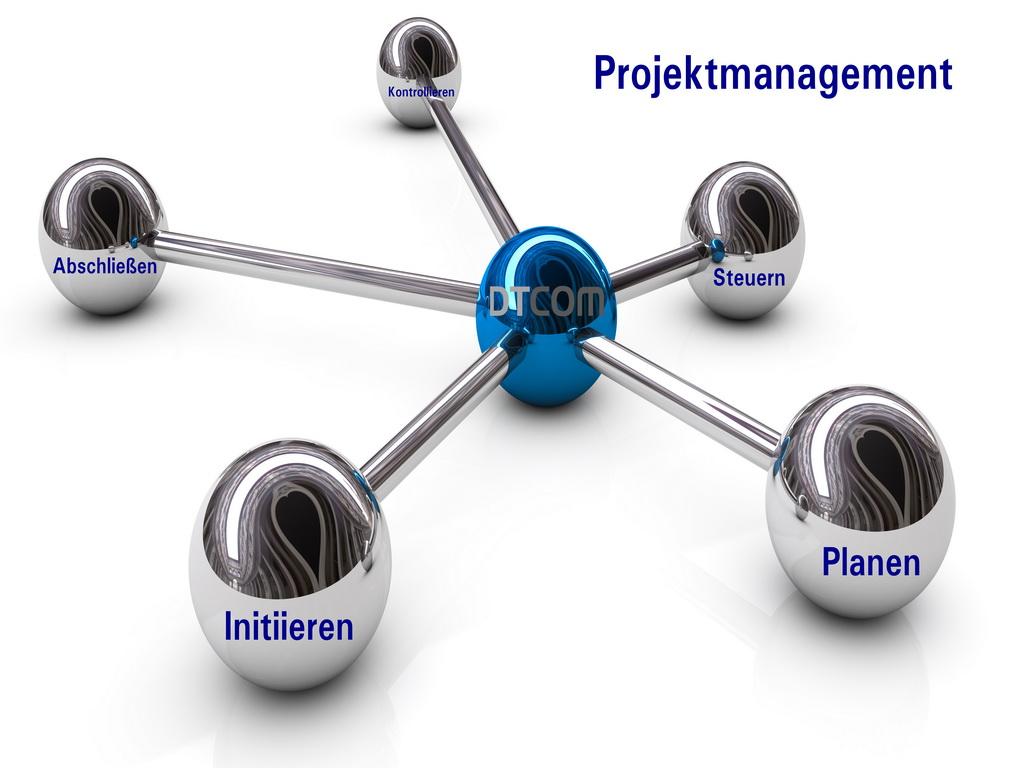 Knopf zu Projektmanagement, Knopf zu DTCOM, Knopf zu PM,