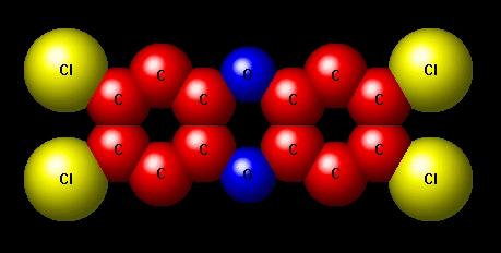 Dioxin, PCDD,PCDF, Kieselrot, PCB