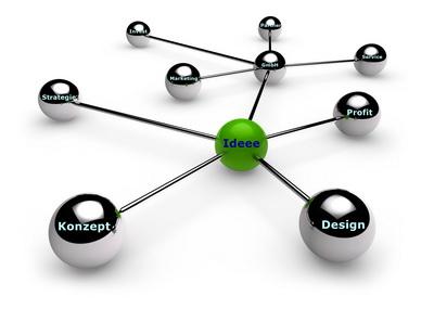 Knopf zu Innovation, Knopf zu Produktdesign, knopf zu Innovationsmanagement,